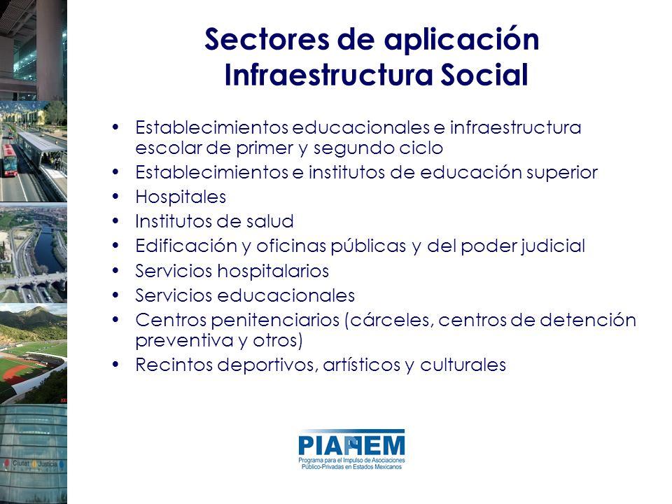 Establecimientos educacionales e infraestructura escolar de primer y segundo ciclo Establecimientos e institutos de educación superior Hospitales Inst