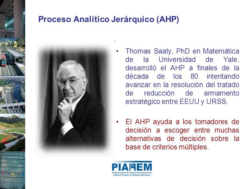 Proceso Analítico Jerárquico (AHP) Thomas Saaty, PhD en Matemática de la Universidad de Yale, desarrolló el AHP a finales de la década de los 80 inten