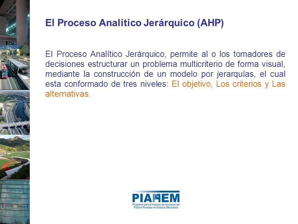 El Proceso Analítico Jerárquico (AHP) El Proceso Analítico Jerárquico, permite al o los tomadores de decisiones estructurar un problema multicriterio