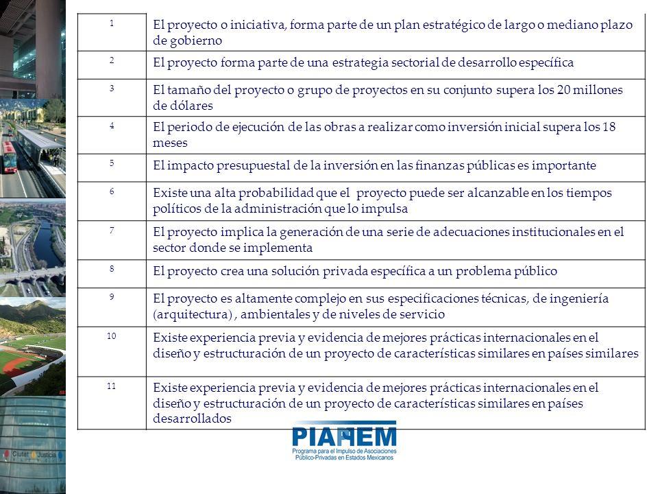 1 El proyecto o iniciativa, forma parte de un plan estratégico de largo o mediano plazo de gobierno 2 El proyecto forma parte de una estrategia sector