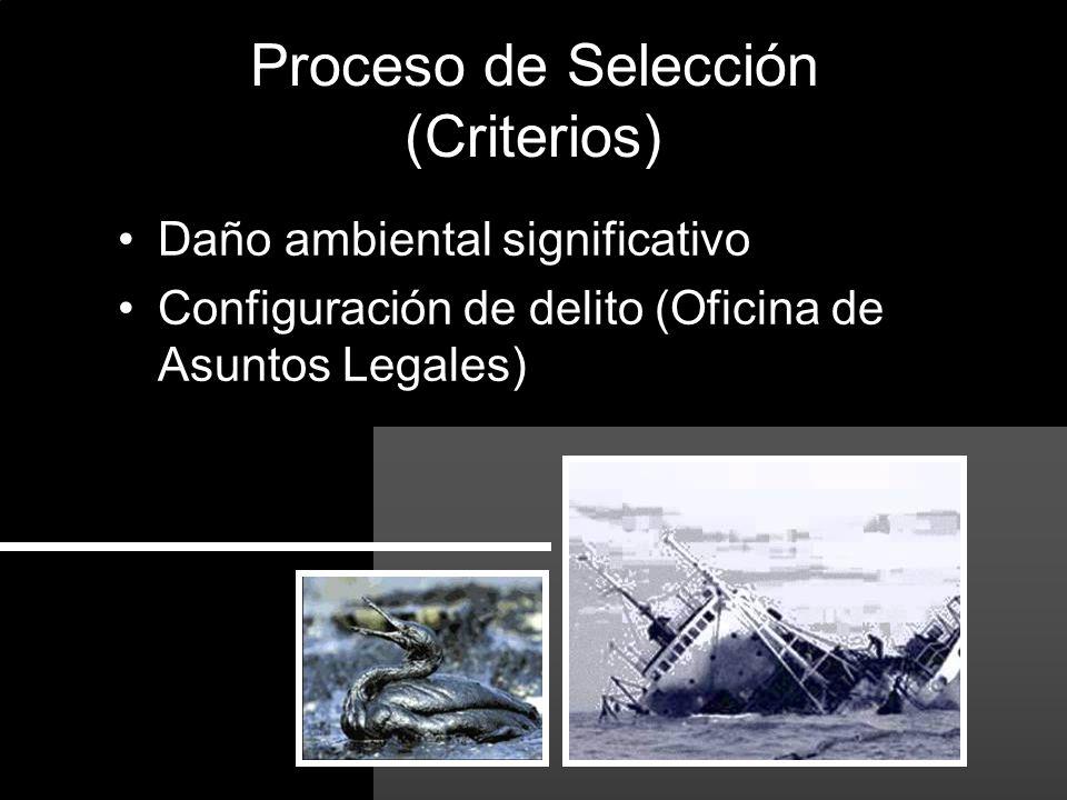 Proceso de Selección (Criterios) Daño ambiental significativo Configuración de delito (Oficina de Asuntos Legales)