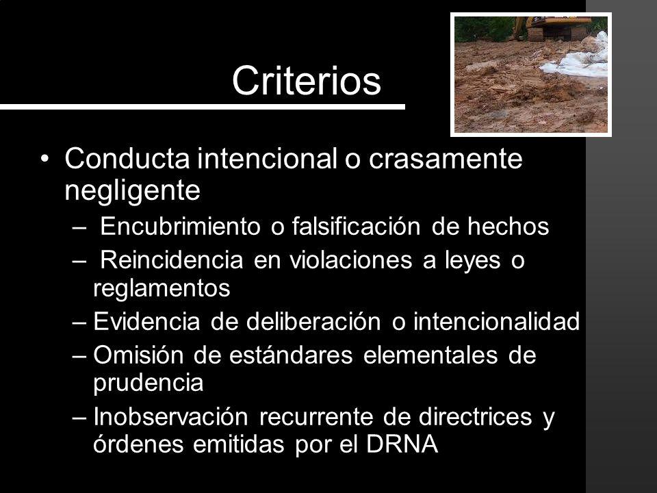 Criterios Conducta intencional o crasamente negligente – Encubrimiento o falsificación de hechos – Reincidencia en violaciones a leyes o reglamentos –Evidencia de deliberación o intencionalidad –Omisión de estándares elementales de prudencia –Inobservación recurrente de directrices y órdenes emitidas por el DRNA