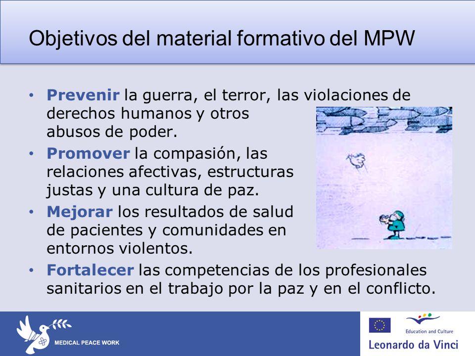 Objetivos del material formativo del MPW Prevenir la guerra, el terror, las violaciones de derechos humanos y otros abusos de poder. Promover la compa