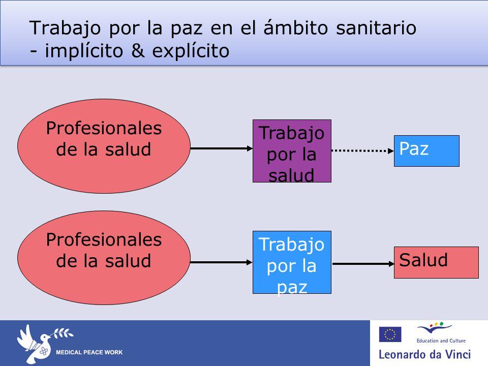 Trabajo por la paz en el ámbito sanitario - implícito & explícito Profesionales de la salud Salud Trabajo por la paz Profesionales de la salud Paz Tra