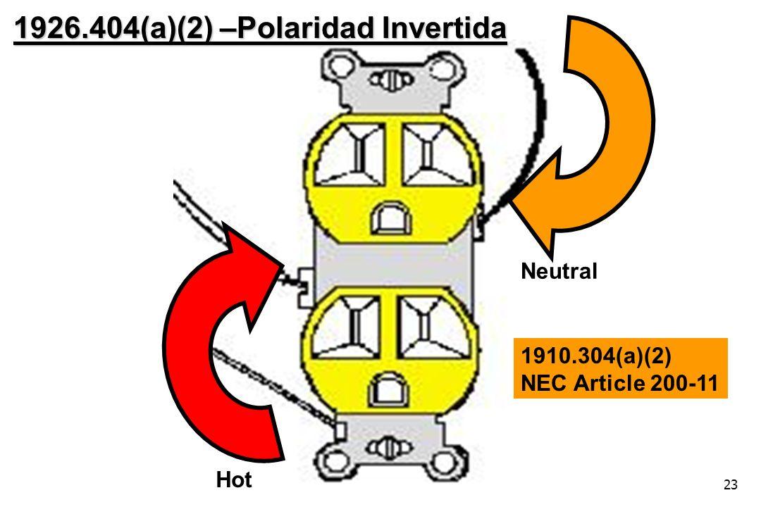 23 Neutral Hot 1926.404(a)(2) –Polaridad Invertida 1910.304(a)(2) NEC Article 200-11
