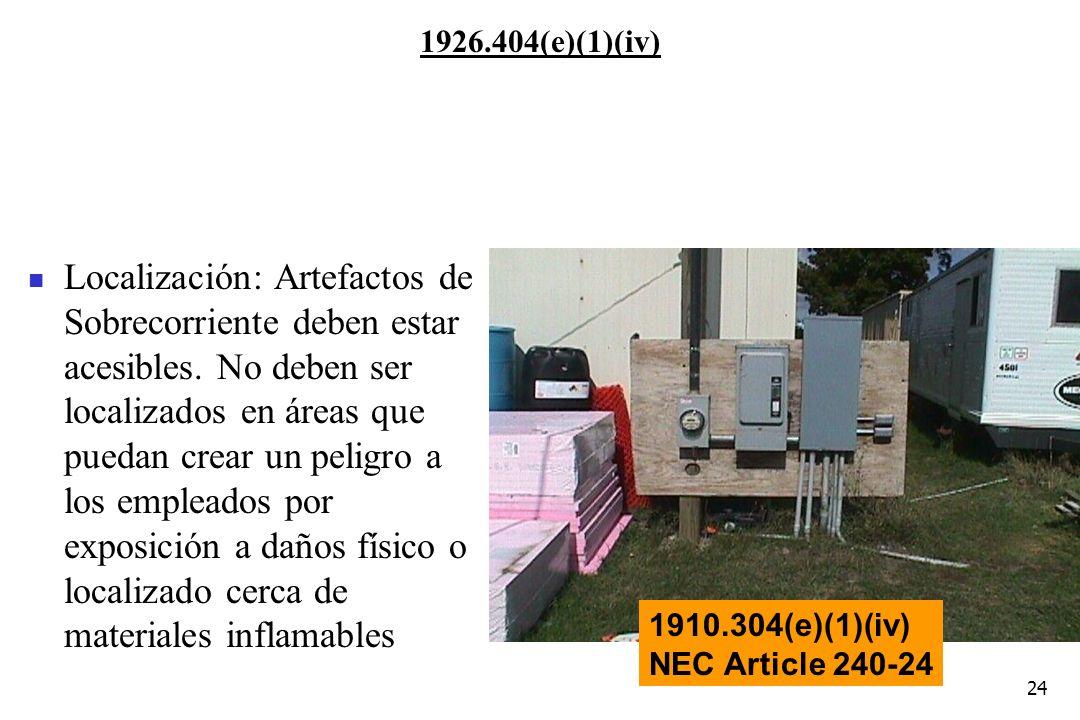 24 1926.404(e)(1)(iv) 1910.304(e)(1)(iv) NEC Article 240-24 Localización: Artefactos de Sobrecorriente deben estar acesibles. No deben ser localizados