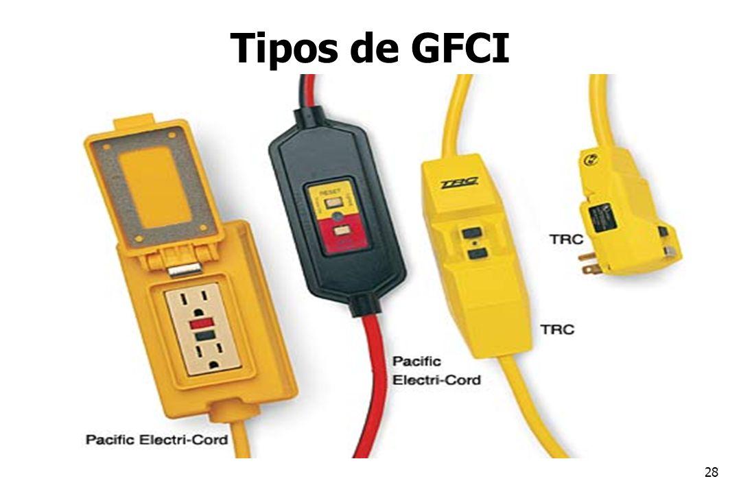 28 Tipos de GFCI