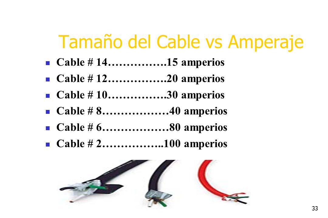 33 Tamaño del Cable vs Amperaje Cable # 14…………….15 amperios Cable # 12…………….20 amperios Cable # 10…………….30 amperios Cable # 8………………40 amperios Cable #