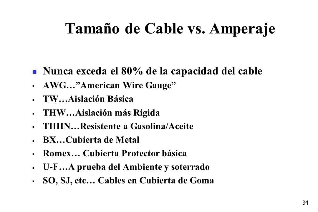 34 Tamaño de Cable vs. Amperaje Nunca exceda el 80% de la capacidad del cable AWG…American Wire Gauge TW…Aislación Básica THW…Aislación más Rigida THH