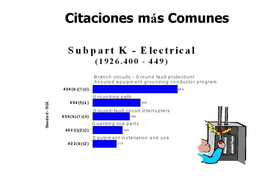 35 1926.405 Métodos de Alambrar, Componentes y Equipos Usados Generalmente Gabinetes, Cajas y fittings Instalaciones Temporeras Usos de extensiones y cables flexibles