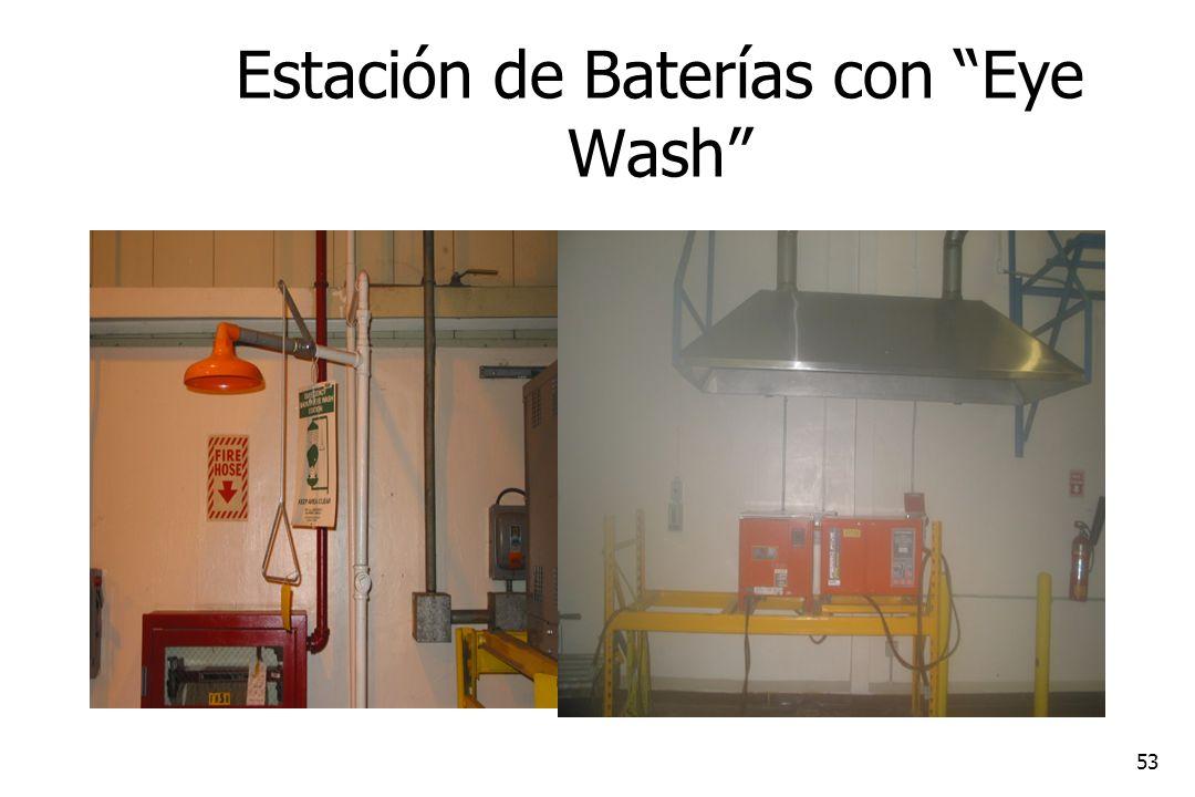 53 Estación de Baterías con Eye Wash