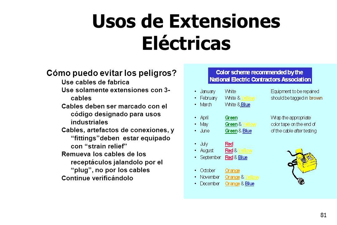 81 Usos de Extensiones Eléctricas Cómo puedo evitar los peligros? Use cables de fabrica Use solamente extensiones con 3- cables Cables deben ser marca