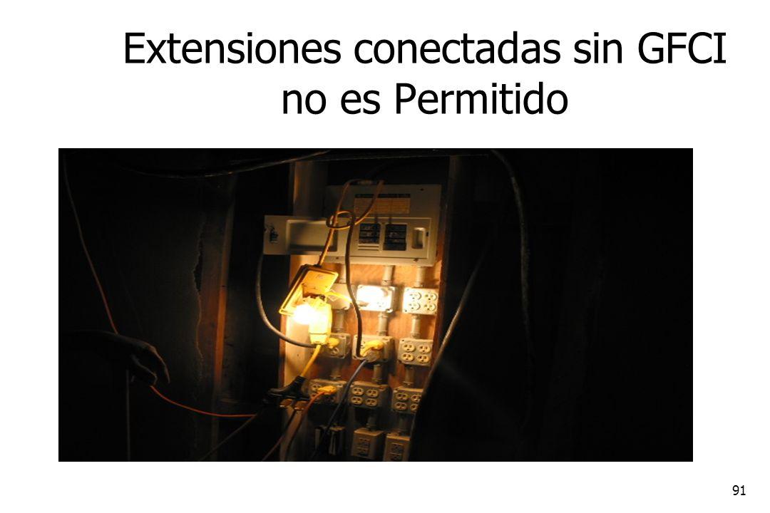 91 Extensiones conectadas sin GFCI no es Permitido