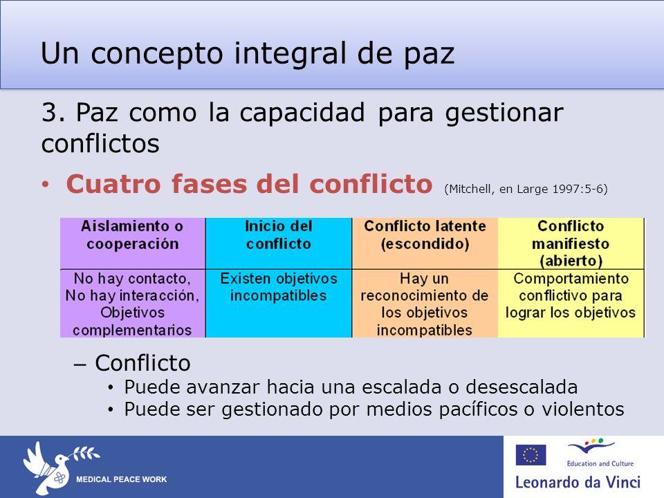 Un concepto integral de paz Cuatro fases del conflicto (Mitchell, en Large 1997:5-6) – Conflicto Puede avanzar hacia una escalada o desescalada Puede