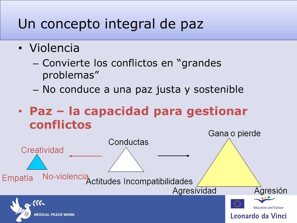 Un concepto integral de paz Violencia – Convierte los conflictos en grandes problemas – No conduce a una paz justa y sostenible Paz – la capacidad par