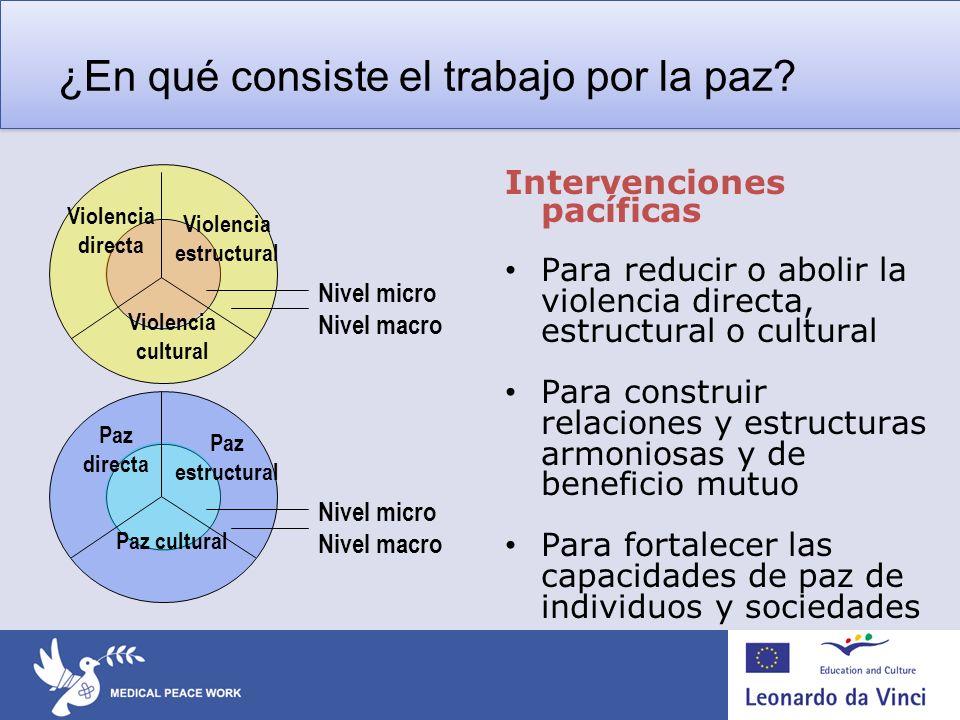 ¿En qué consiste el trabajo por la paz? Intervenciones pacíficas Para reducir o abolir la violencia directa, estructural o cultural Para construir rel