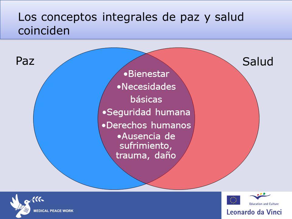 Los conceptos integrales de paz y salud coinciden Paz Salud Bienestar Necesidades básicas Seguridad humana Derechos humanos Ausencia de sufrimiento, t