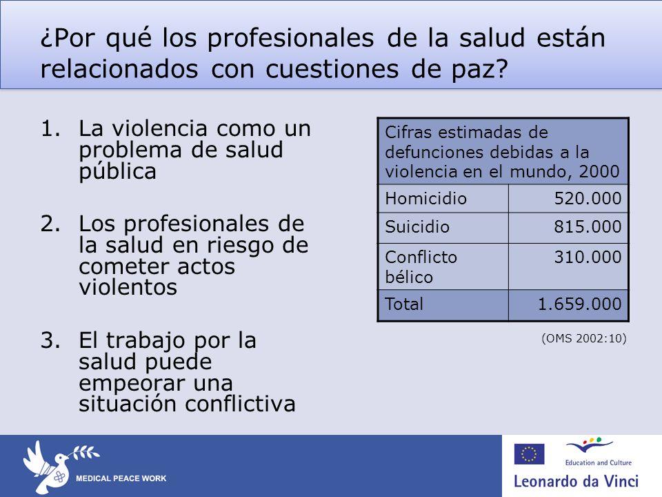 ¿Por qué los profesionales de la salud están relacionados con cuestiones de paz? 1.La violencia como un problema de salud pública 2.Los profesionales