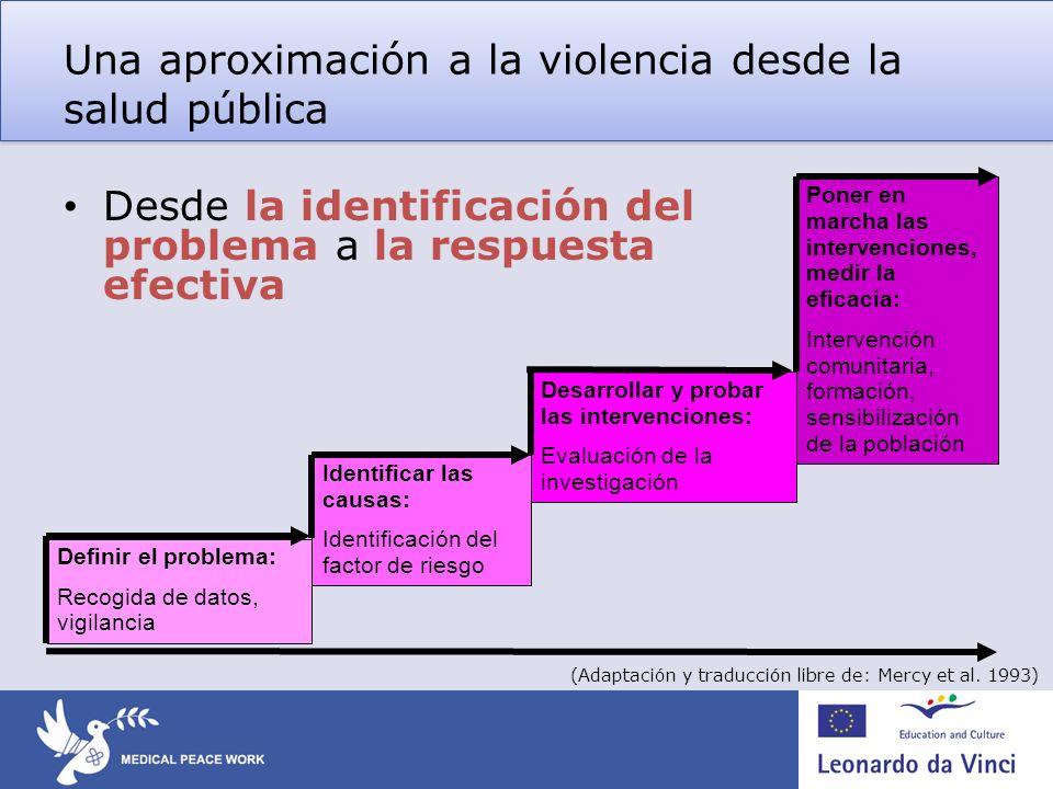 Una aproximación a la violencia desde la salud pública Desde la identificación del problema a la respuesta efectiva Definir el problema: Recogida de d