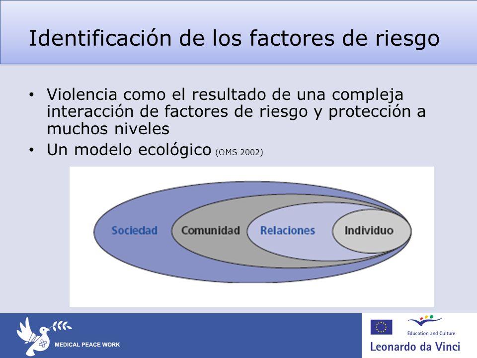 Identificación de los factores de riesgo Violencia como el resultado de una compleja interacción de factores de riesgo y protección a muchos niveles U