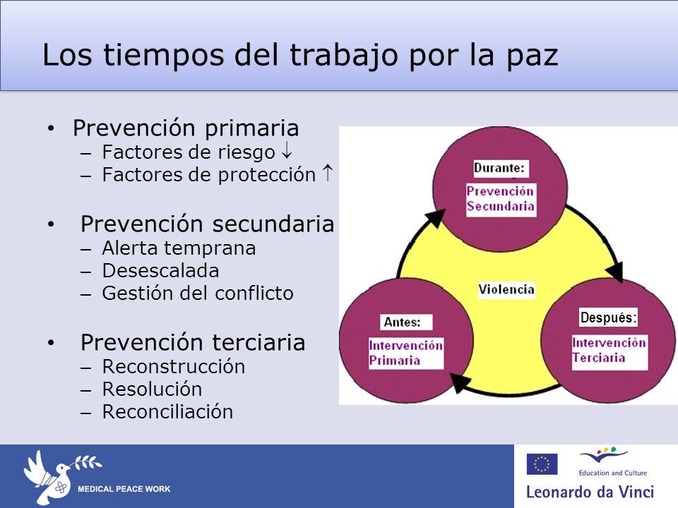 Los tiempos del trabajo por la paz Prevención primaria – Factores de riesgo – Factores de protección Prevención secundaria – Alerta temprana – Desesca