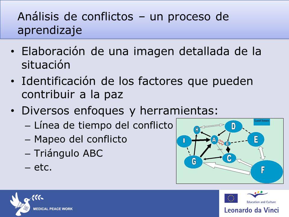 Análisis de conflictos – un proceso de aprendizaje Elaboración de una imagen detallada de la situación Identificación de los factores que pueden contr