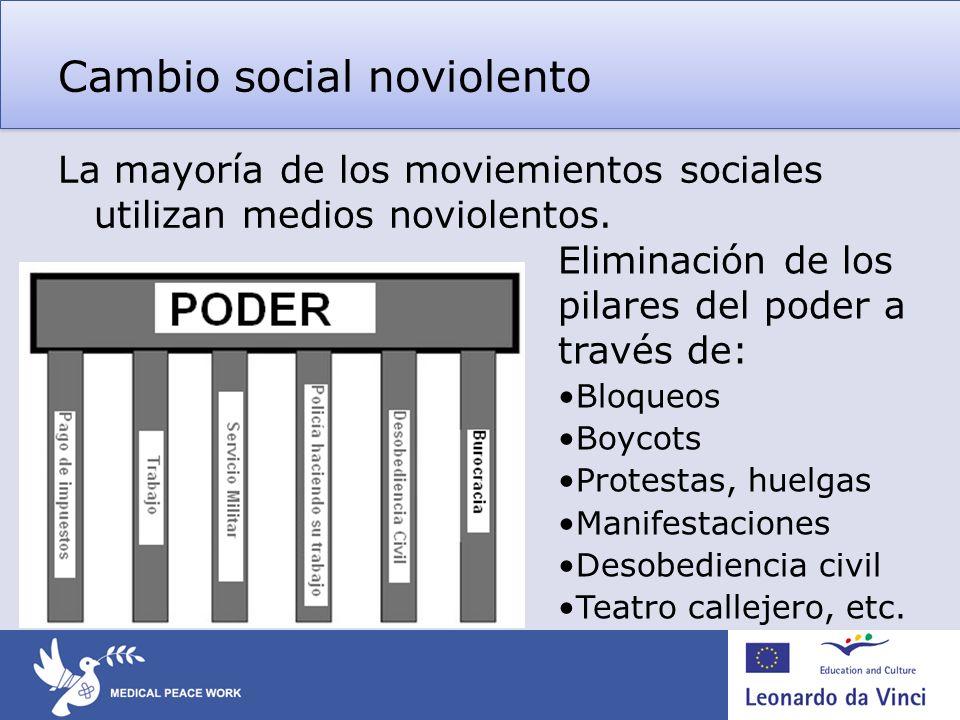 Cambio social noviolento La mayoría de los moviemientos sociales utilizan medios noviolentos. Eliminación de los pilares del poder a través de: Bloque