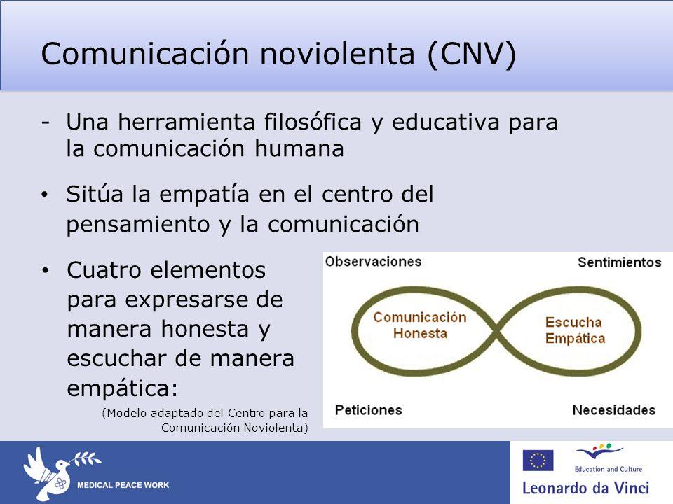 Comunicación noviolenta (CNV) -Una herramienta filosófica y educativa para la comunicación humana Sitúa la empatía en el centro del pensamiento y la c