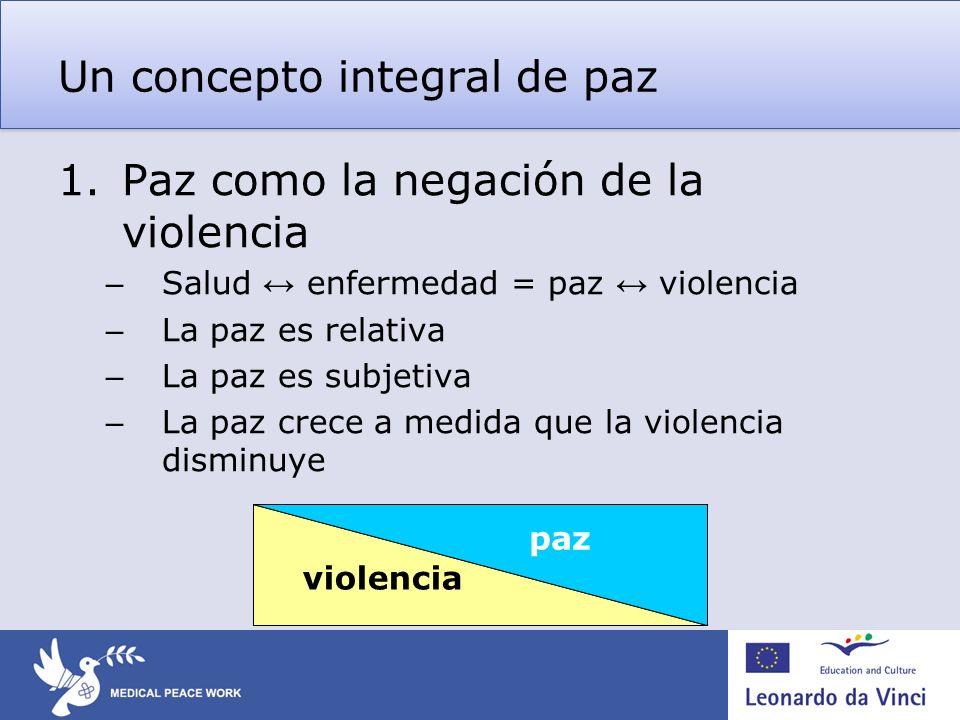 Un concepto integral de paz 1.Paz como la negación de la violencia – Salud enfermedad = paz violencia – La paz es relativa – La paz es subjetiva – La