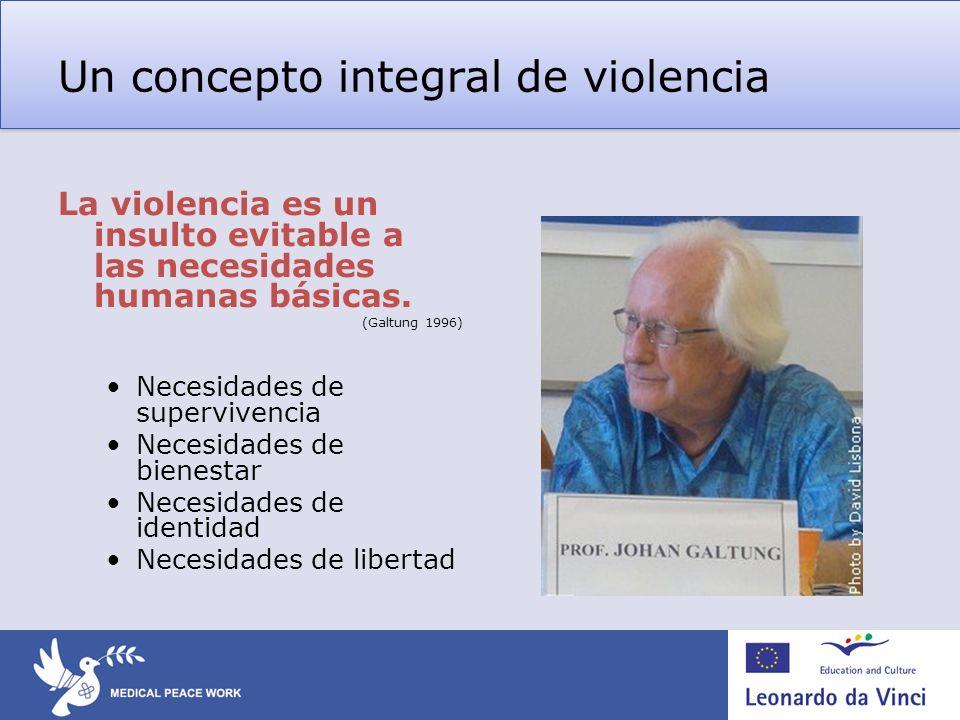 Un concepto integral de violencia La violencia es un insulto evitable a las necesidades humanas básicas. (Galtung 1996) Necesidades de supervivencia N