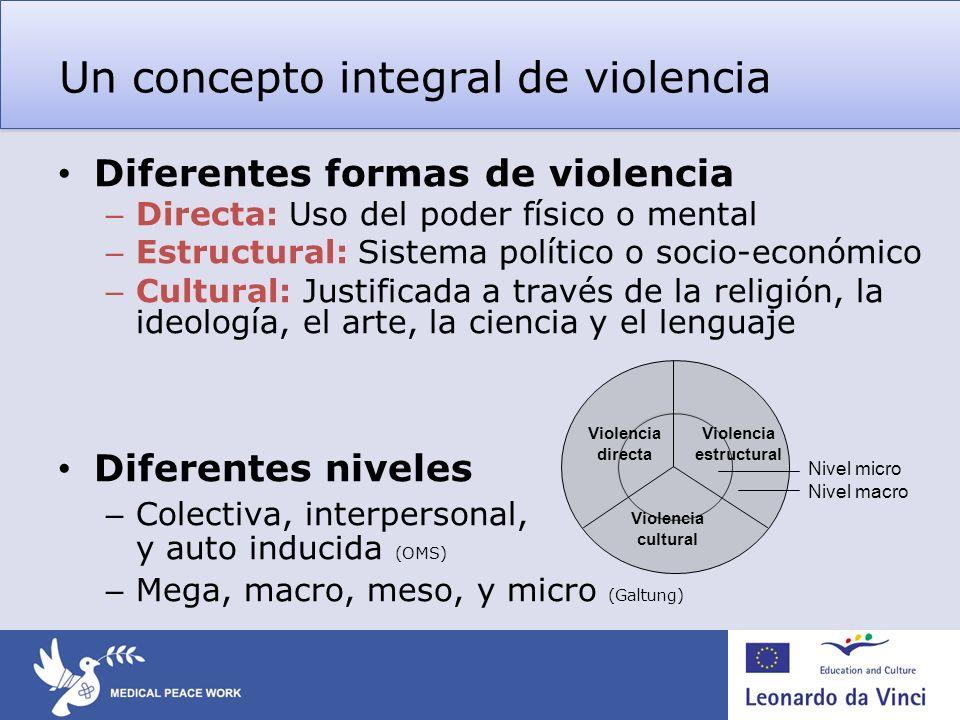 Un concepto integral de violencia Diferentes formas de violencia – Directa: Uso del poder físico o mental – Estructural: Sistema político o socio-econ