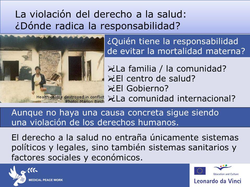 La violación del derecho a la salud: ¿Dónde radica la responsabilidad? ¿La familia / la comunidad? ¿El centro de salud? ¿El Gobierno? ¿La comunidad in