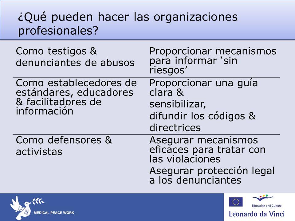 ¿Qué pueden hacer las organizaciones profesionales? Como testigos & denunciantes de abusos Proporcionar mecanismos para informar sin riesgos Como esta