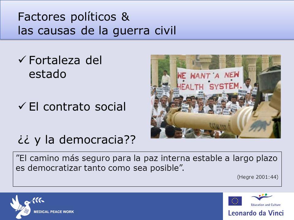 Factores políticos & las causas de la guerra civil Fortaleza del estado El contrato social ¿¿ y la democracia?? El camino más seguro para la paz inter