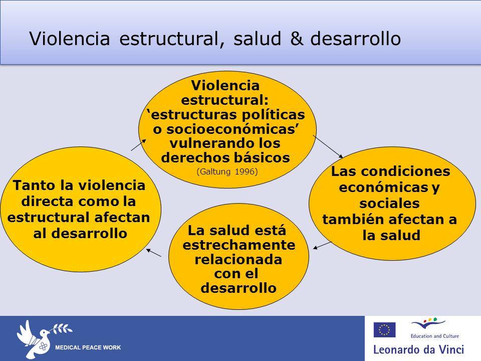Violencia estructural: estructuras políticas o socioeconómicas vulnerando los derechos básicos (Galtung 1996) Las condiciones económicas y sociales ta