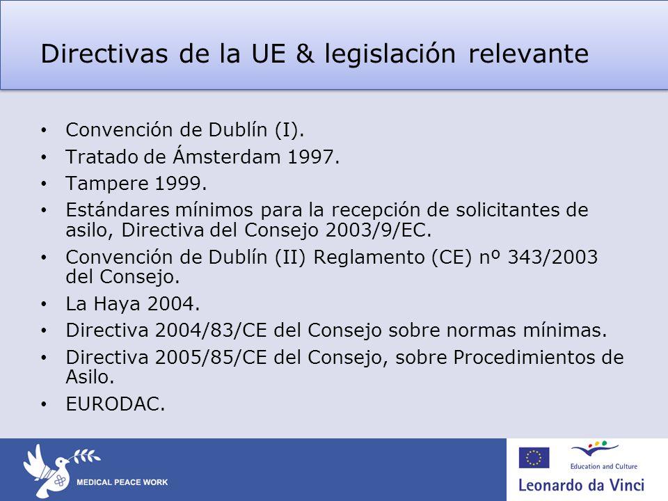 Directivas de la UE & legislación relevante Convención de Dublín (I).