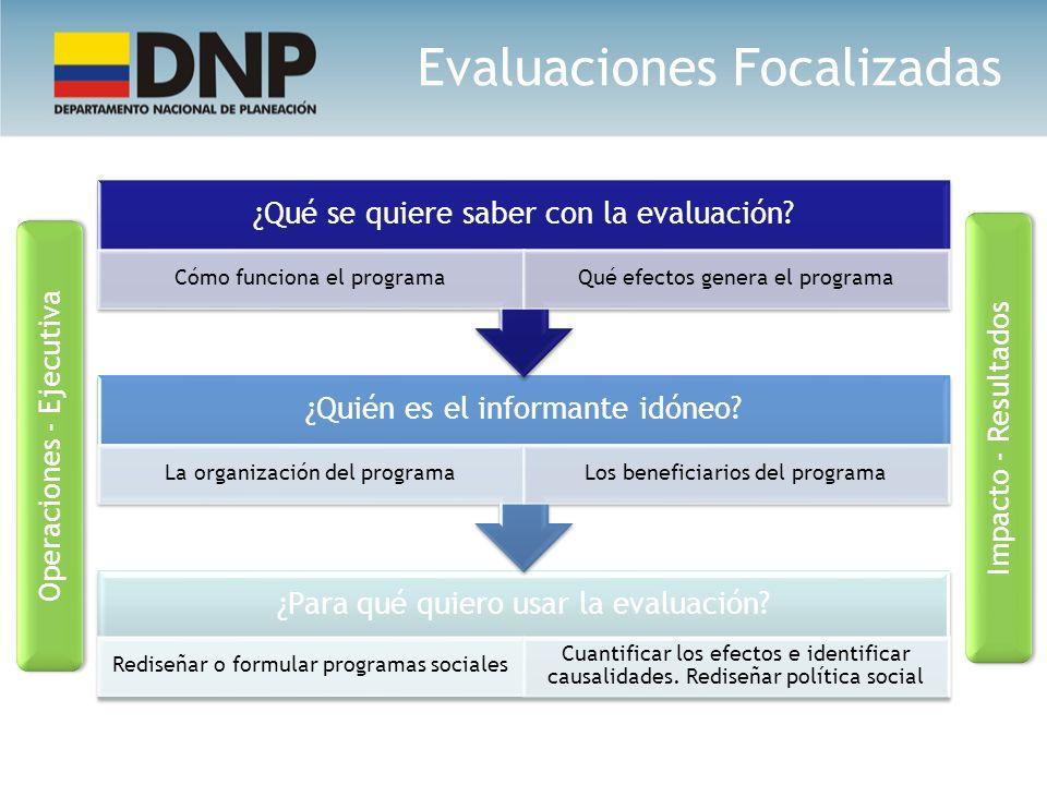 ¿Para qué quiero usar la evaluación? Rediseñar o formular programas sociales Cuantificar los efectos e identificar causalidades. Rediseñar política so