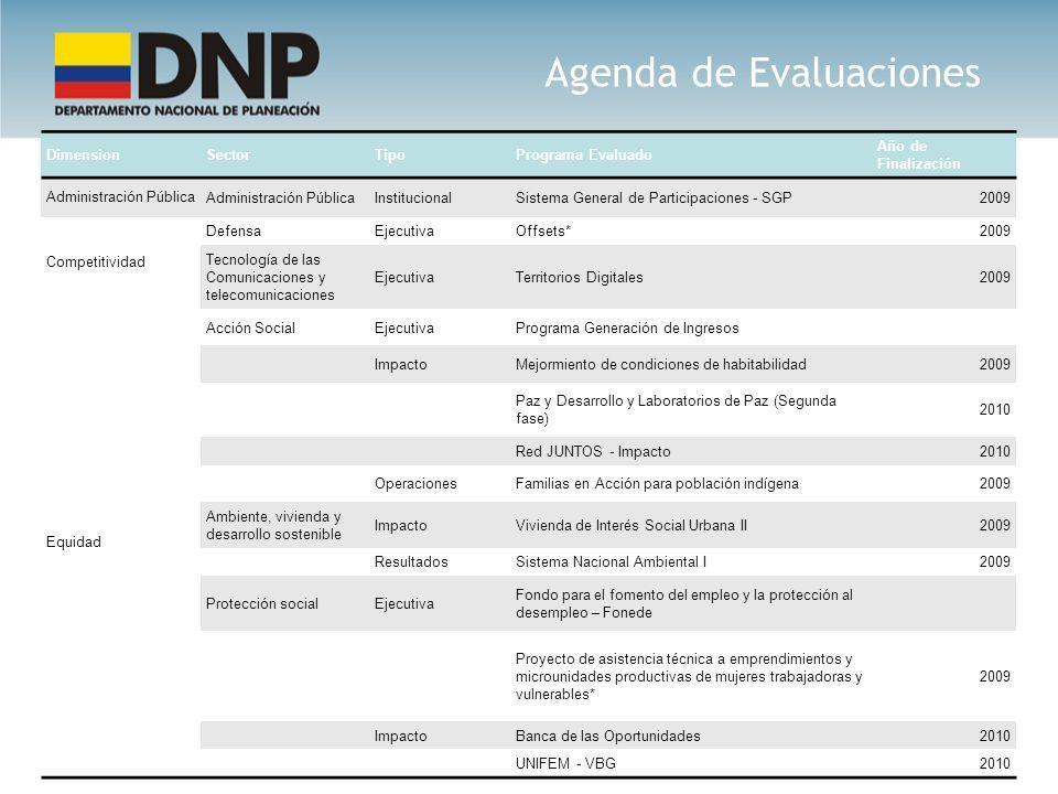 Agenda de Evaluaciones DimensionSectorTipoPrograma Evaluado Año de Finalización Administración Pública InstitucionalSistema General de Participaciones