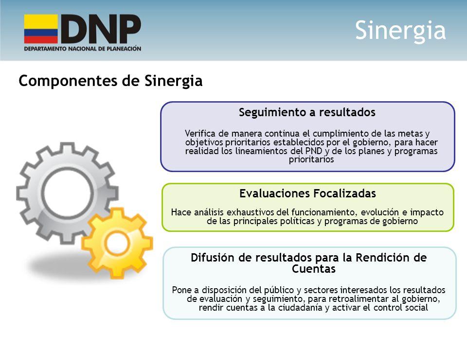 * En este gráfico la cifra de evaluaciones del DNP Incluye evaluaciones en diseño o que se desarrollaran el próximo año.