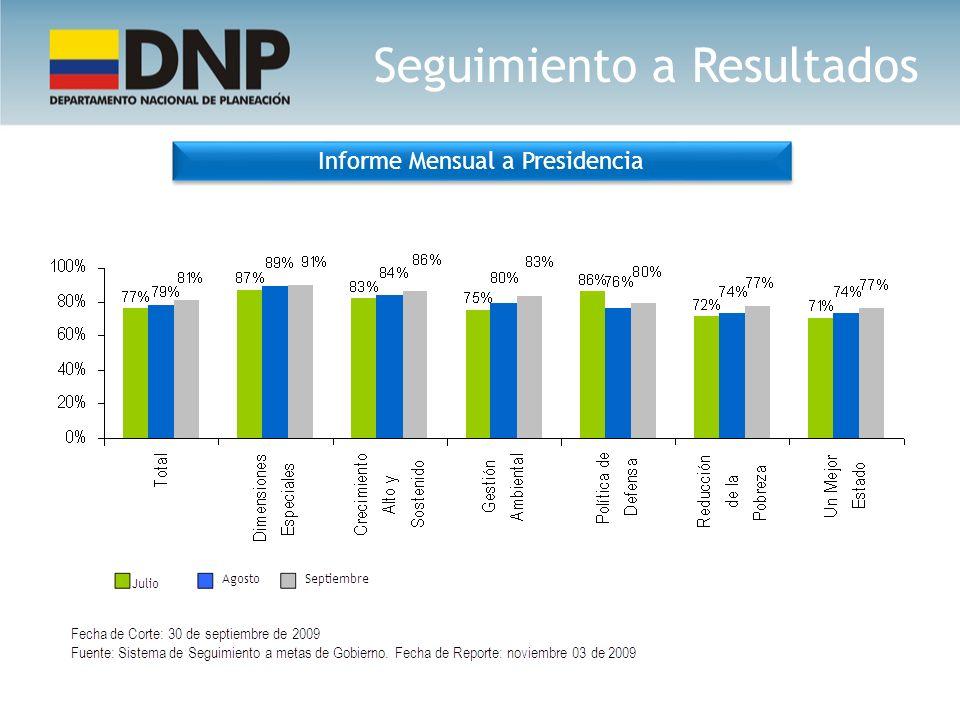GRACIAS Secretaria Técnica: DIRECCION DE EVALUACION DE POLITICAS PUBLICAS DEPARTAMENTO NACIONAL DE PLANEACION REPUBLICA DE COLOMBIA Tel: (571) 381 5270 Email: sinergia-DNP@dnp.gov.cosinergia-DNP@dnp.gov.co