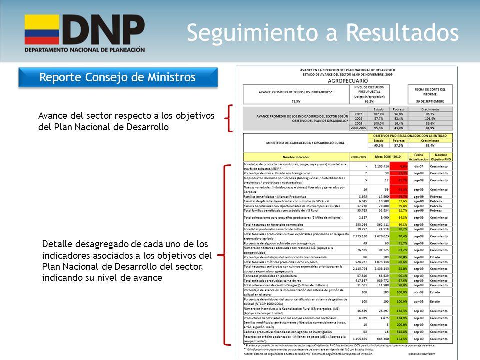 Seguimiento a Resultados Reporte Consejo de Ministros Avance del sector respecto a los objetivos del Plan Nacional de Desarrollo Detalle desagregado d