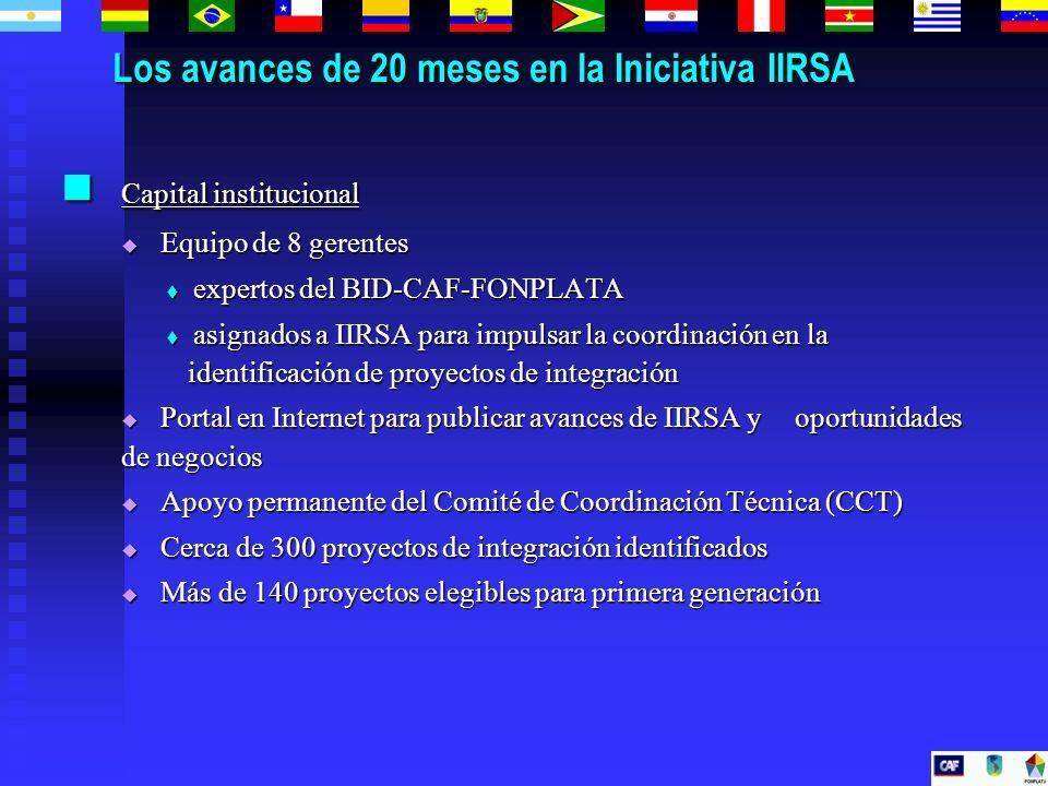 Los avances de 20 meses en la Iniciativa IIRSA Capital institucional Capital institucional Equipo de 8 gerentes Equipo de 8 gerentes expertos del BID-