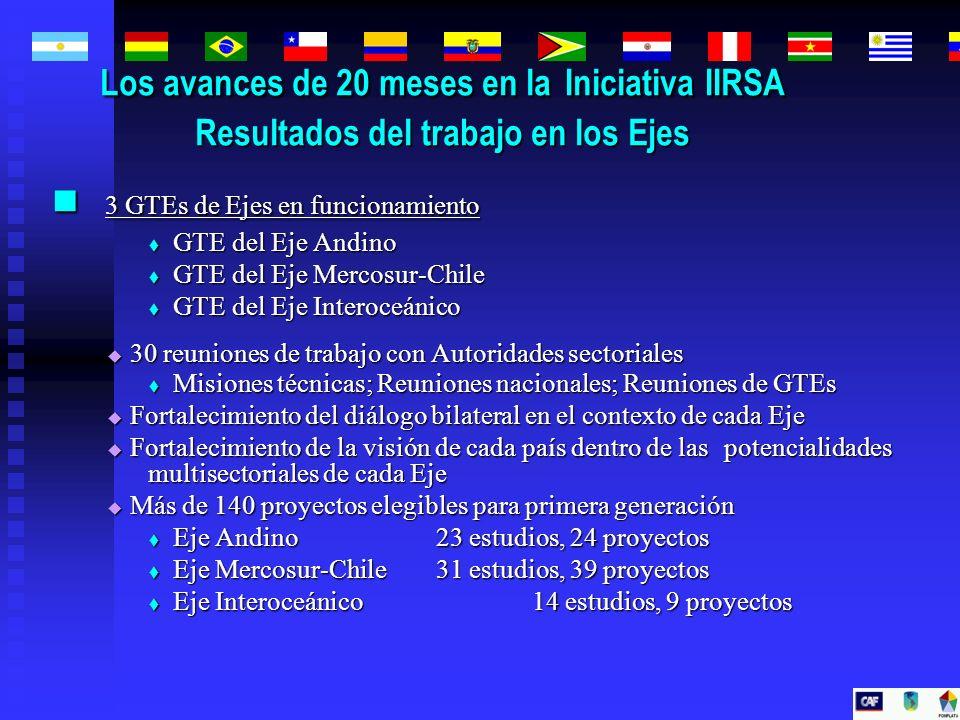 Los avances de 20 meses en la Iniciativa IIRSA Resultados del trabajo en los Ejes 3 GTEs de Ejes en funcionamiento 3 GTEs de Ejes en funcionamiento GT