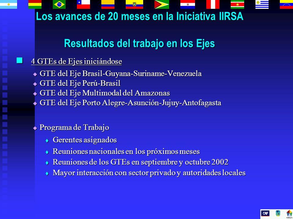 Los avances de 20 meses en la Iniciativa IIRSA Resultados del trabajo en los Ejes 4 GTEs de Ejes iniciándose 4 GTEs de Ejes iniciándose GTE del Eje Br
