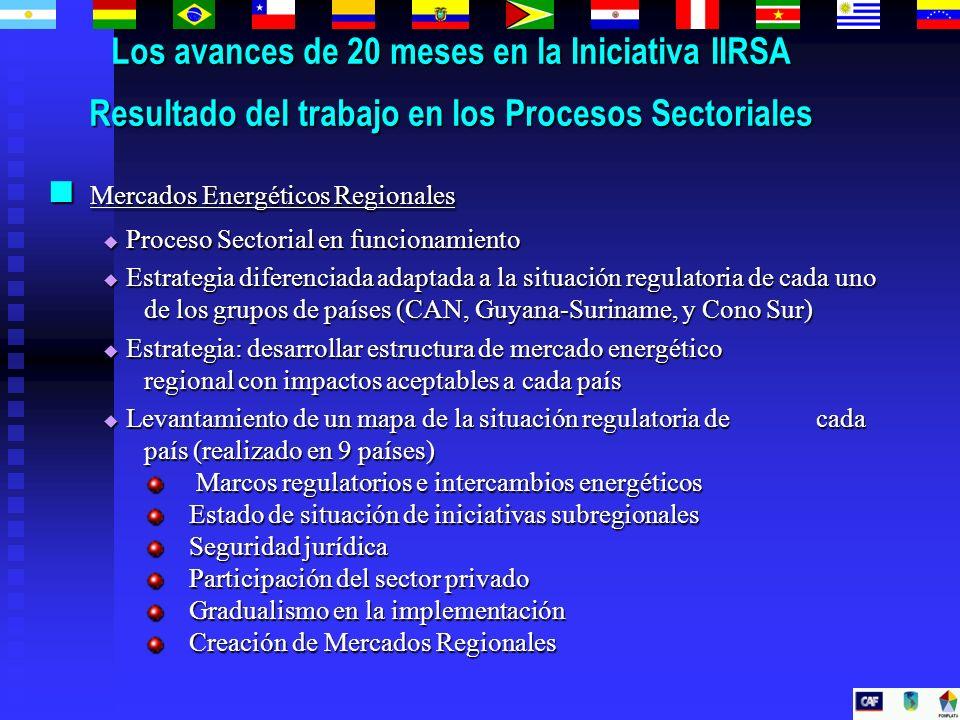 Los avances de 20 meses en la Iniciativa IIRSA Resultado del trabajo en los Procesos Sectoriales Mercados Energéticos Regionales Mercados Energéticos