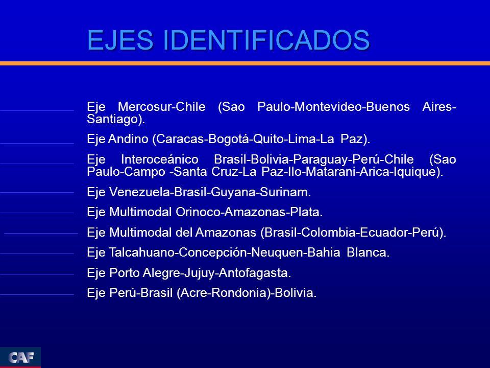 EJES IDENTIFICADOS Eje Mercosur-Chile (Sao Paulo-Montevideo-Buenos Aires- Santiago). Eje Andino (Caracas-Bogotá-Quito-Lima-La Paz). Eje Interoceánico