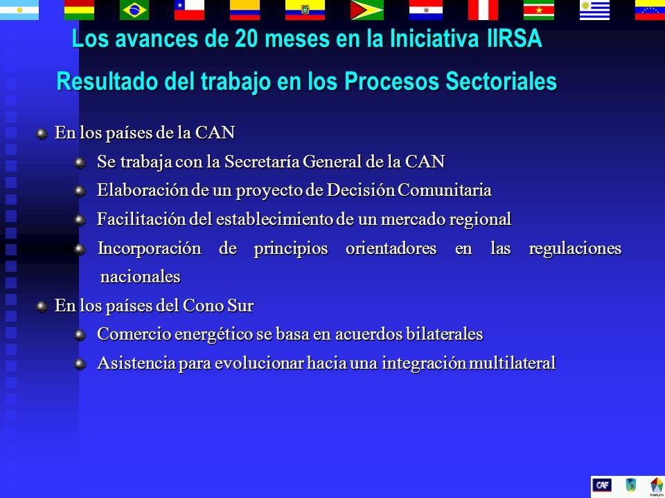 Los avances de 20 meses en la Iniciativa IIRSA Resultado del trabajo en los Procesos Sectoriales En los países de la CAN Se trabaja con la Secretaría