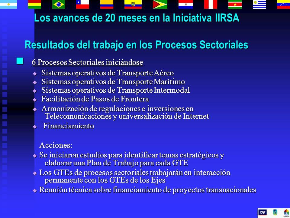 Los avances de 20 meses en la Iniciativa IIRSA Resultados del trabajo en los Procesos Sectoriales 6 Procesos Sectoriales iniciándose 6 Procesos Sector