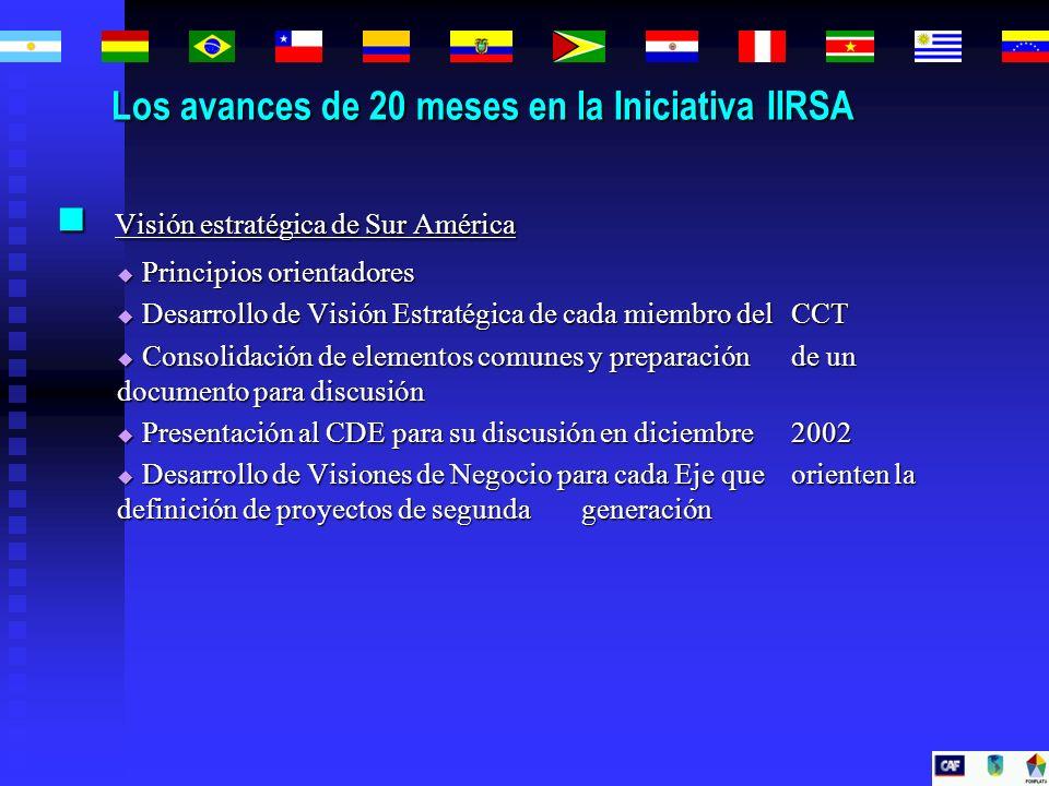 Los avances de 20 meses en la Iniciativa IIRSA Visión estratégica de Sur América Visión estratégica de Sur América Principios orientadores Principios