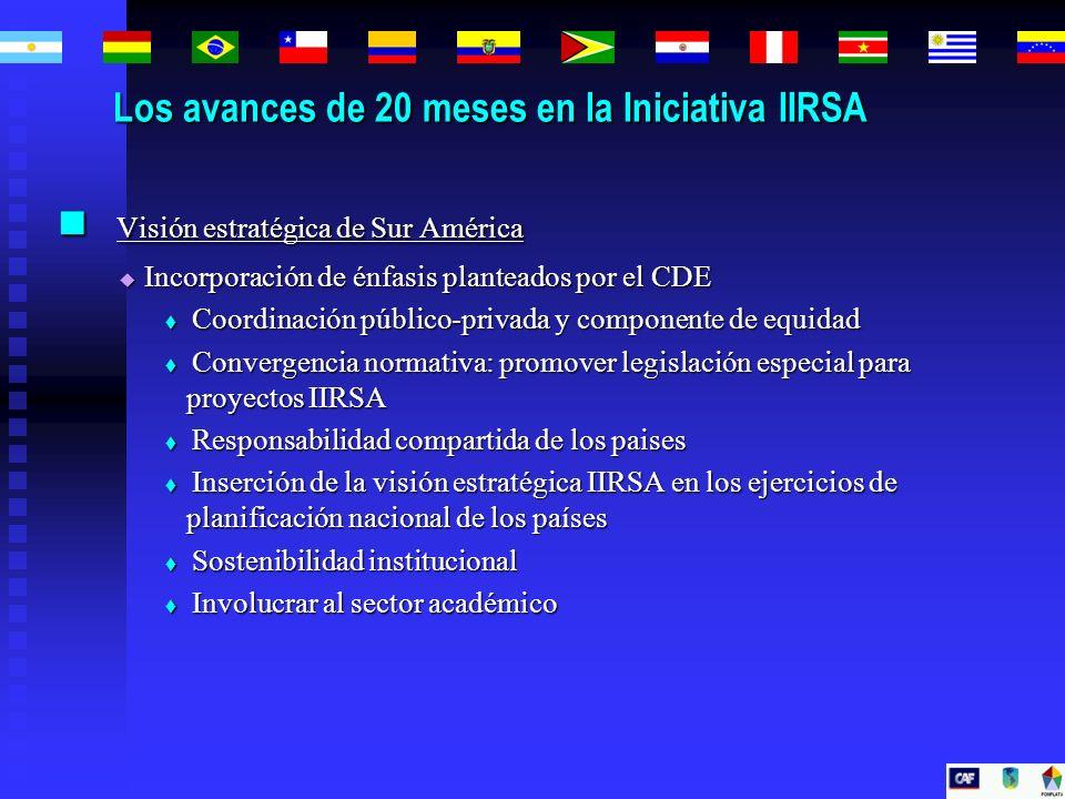 Los avances de 20 meses en la Iniciativa IIRSA Visión estratégica de Sur América Visión estratégica de Sur América Incorporación de énfasis planteados